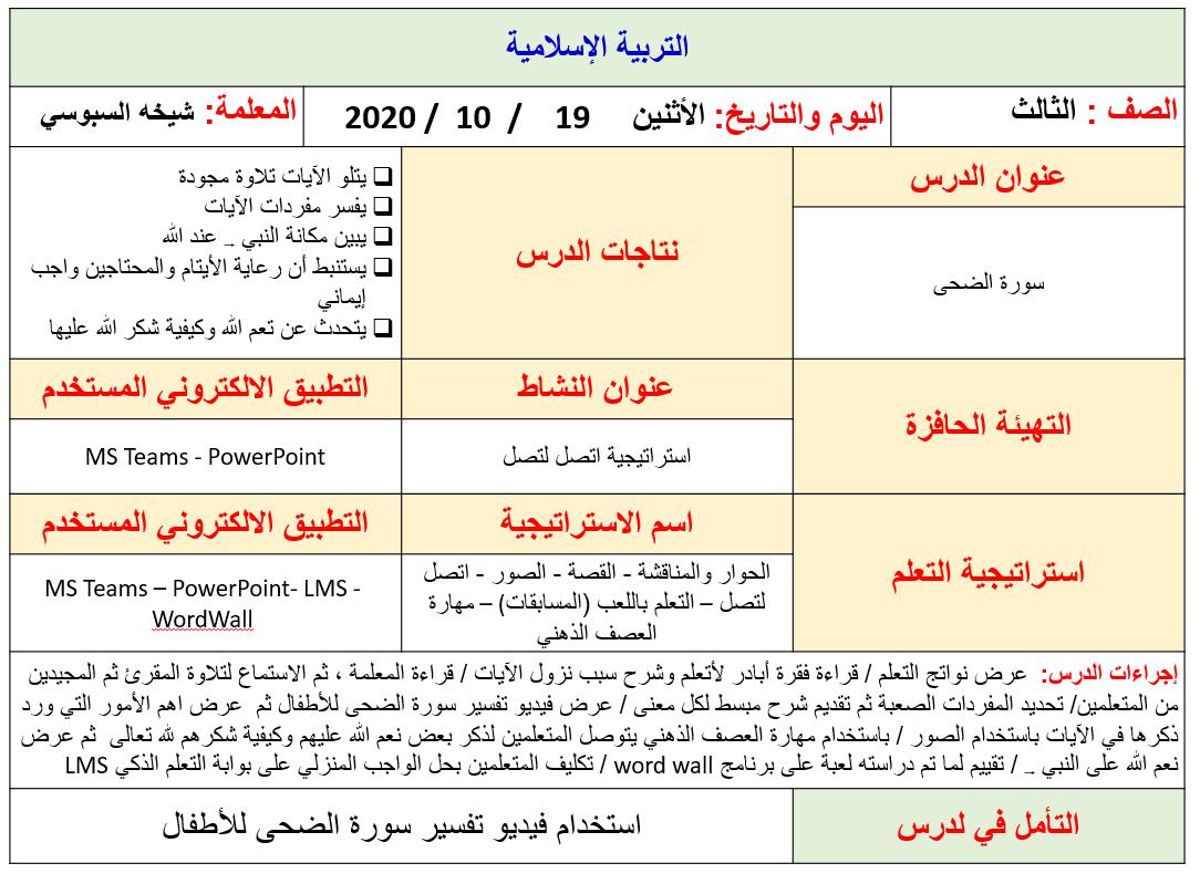 بوربوينت تحضير سورة الاضحى للصف الثالث مادة التربية الاسلامية Powerpoint Jail Map