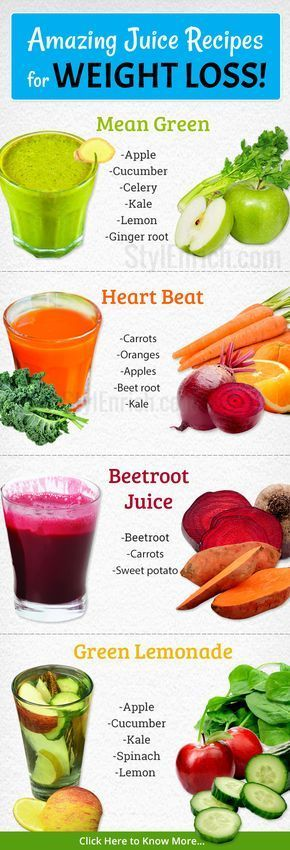 Juice Recipes for Weight Loss Naturally in a Healthy Way! images