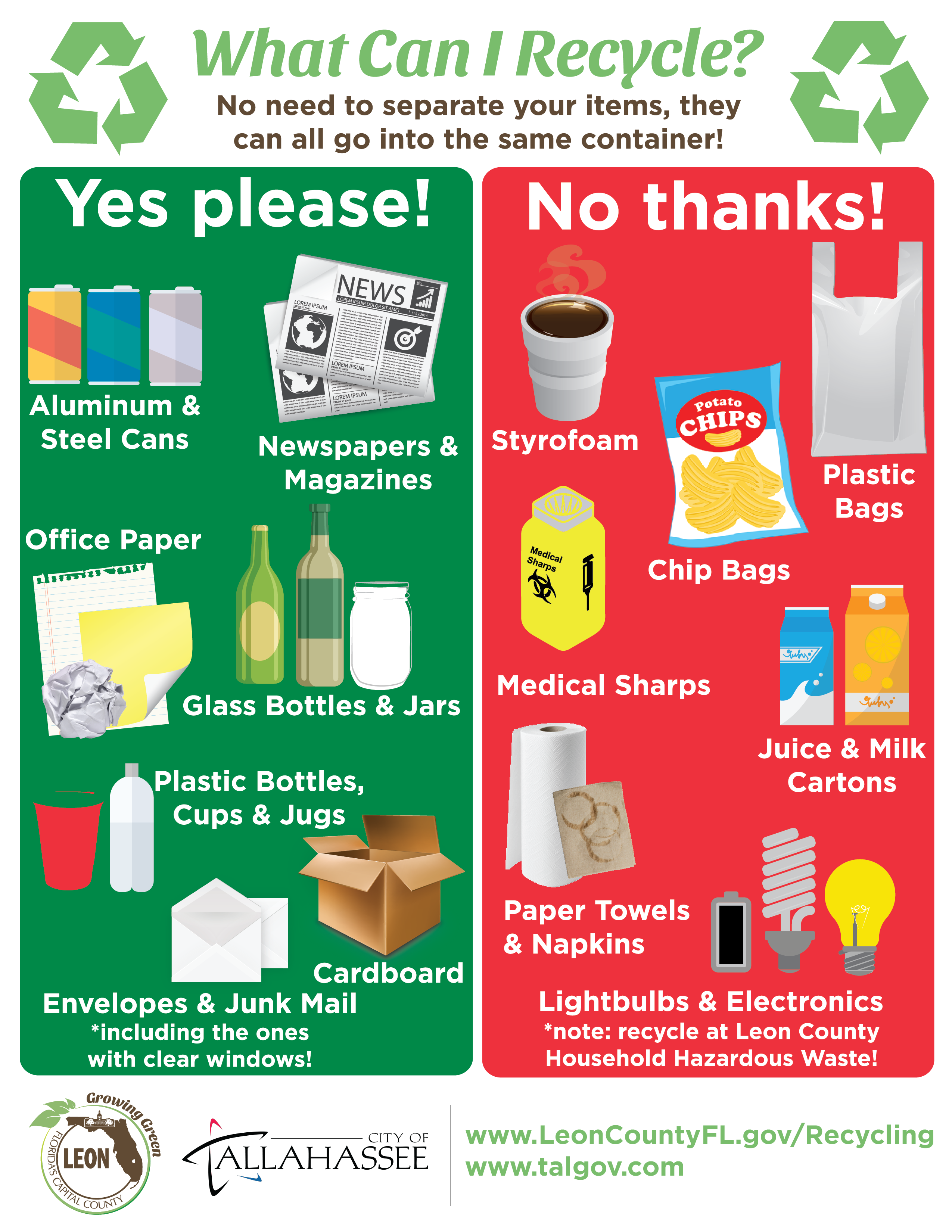 Image Result For What To Recycle Poster