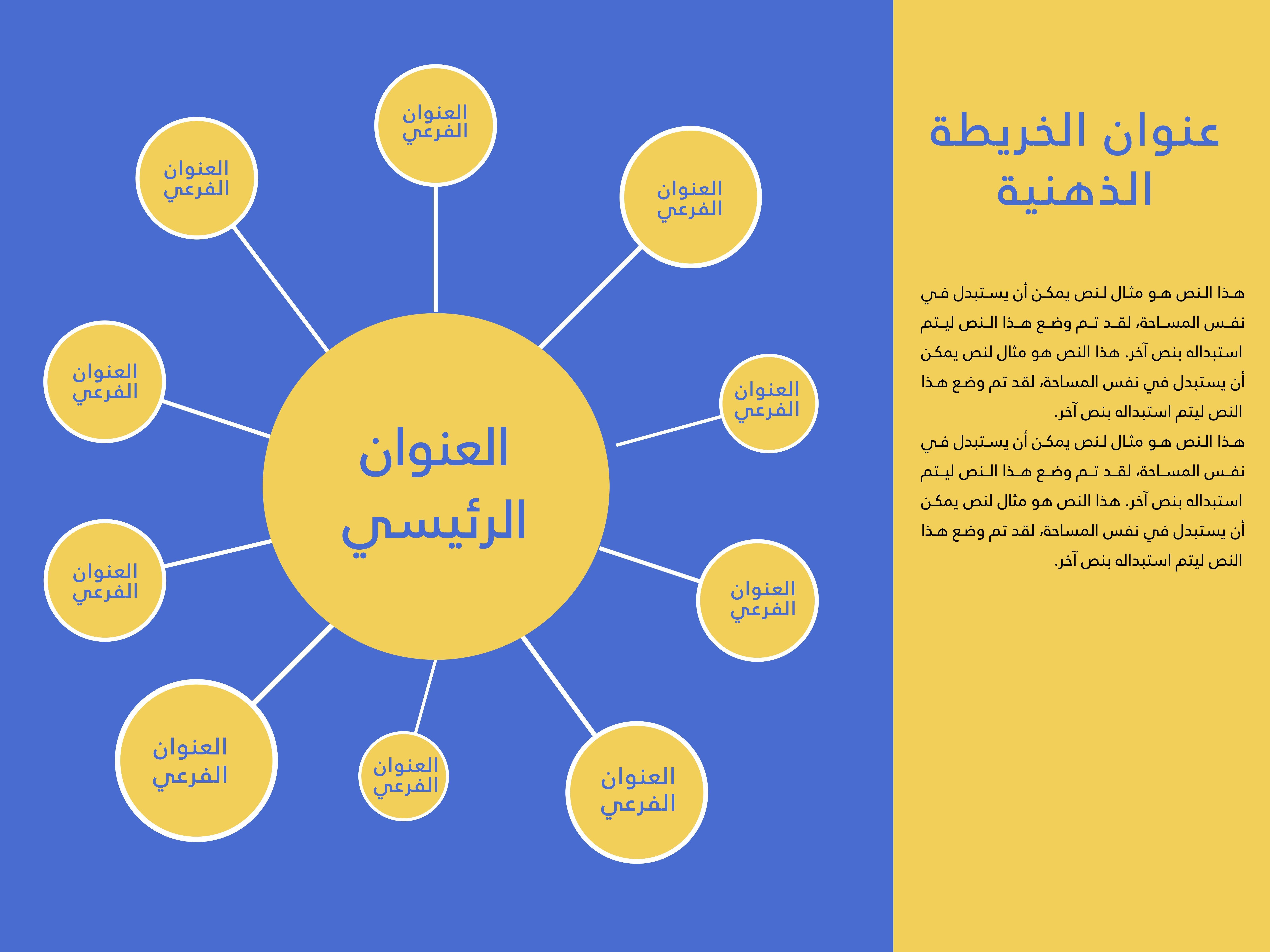 قالب خريطة ذهنية عربي على شكل شمس اخترافي In 2021 Pie Chart Baby Education Chart
