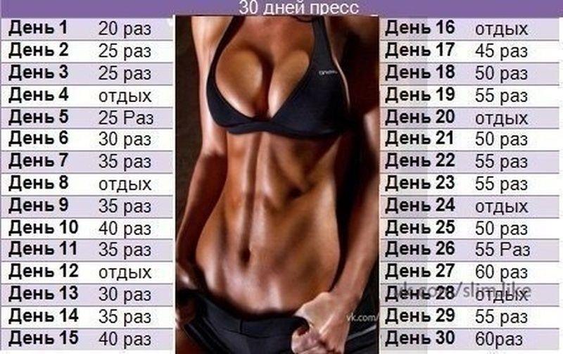 Таблица упражнений дома для похудения