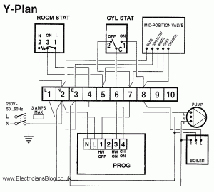 1b01395a9954f208563f8905c502b8bc honeywell s8600, s8610, s8620 universal intermittent pilot honeywell s8600m wiring diagram at soozxer.org