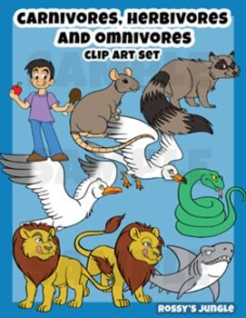 Carnivore Herbivore And Omnivore Animals Clip Art Set Clip Art Art Set Carnivores
