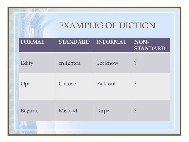 Examples Of Diction In Literature Examples of Dic...
