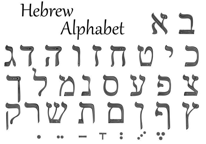 The Set of Letters of the Hebrew alphabet | Hebrew alphabet, Hebrew,  Alphabet