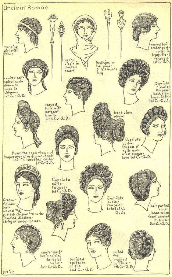 Woman´s ilustrations of the different hat and hair styles