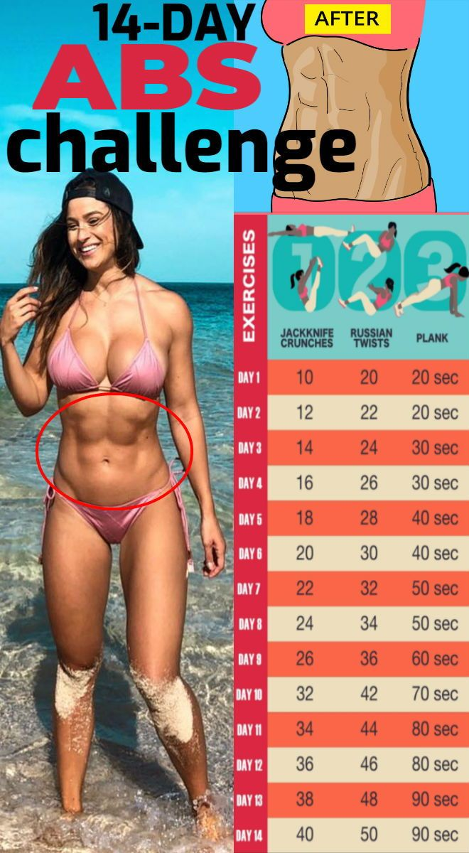 14-Day Abs Challenge To Lose The Belly Pooch Plus Tone And Shape Your Abs #cardioworkouts