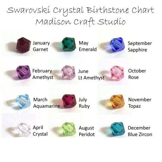 Birth Stone Chart Jewelry And