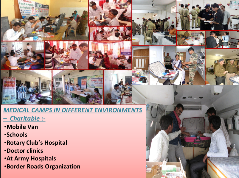 #Medical Camp different in #Environment - Charitable via Accuster Technologies Pvt. Ltd.