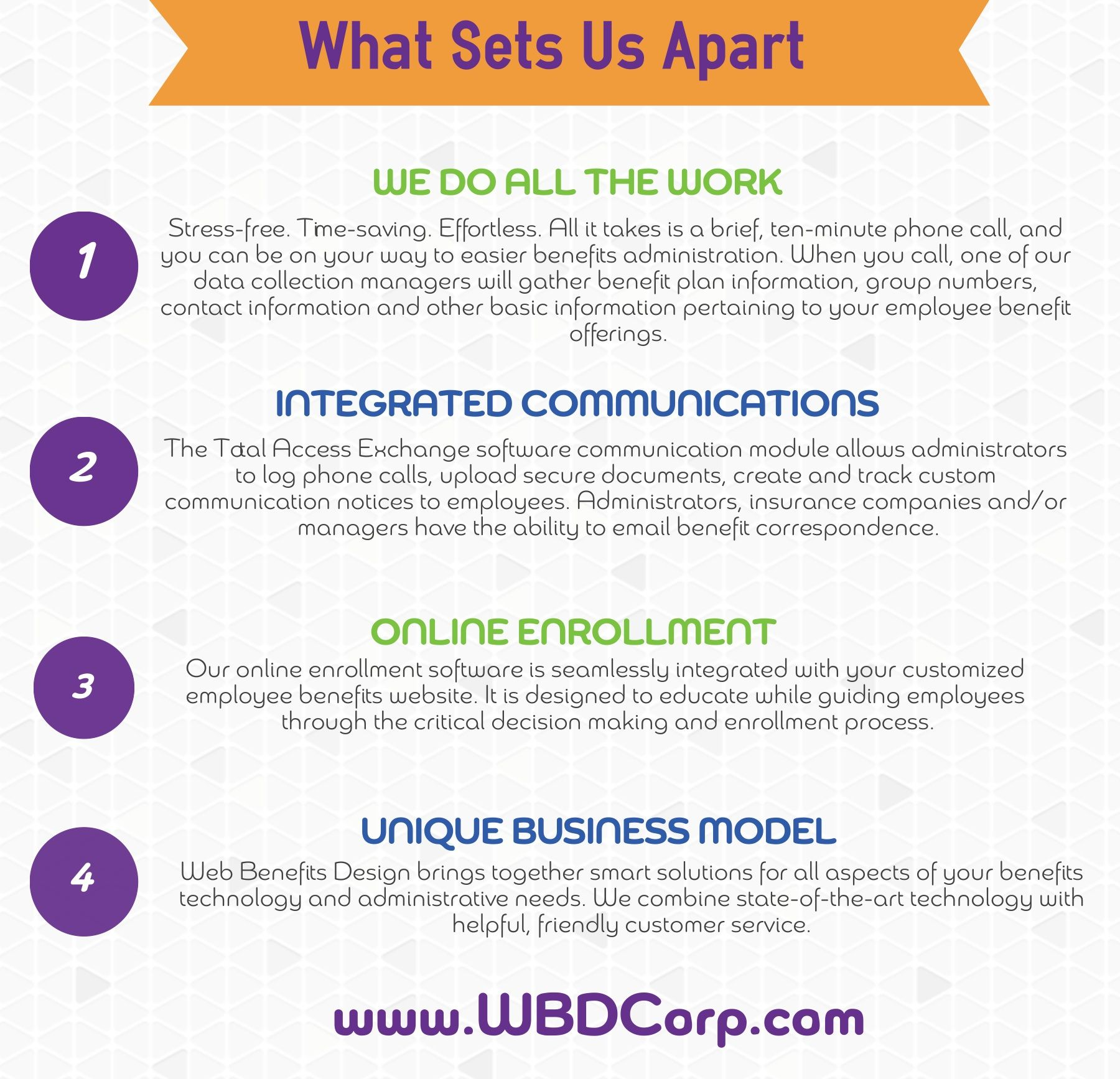 What Sets Web Benefits Design Apart From The Competition Single