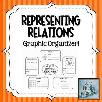 Representing Relations Graphic Organizer | Flippables and ...