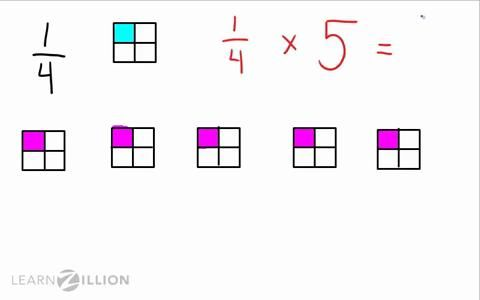 Multiply fractions by whole numbers: using models