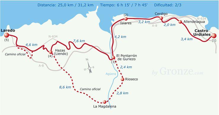 Etapa 10 Castro Urdiales Laredo Camino del Norte en Cantabria
