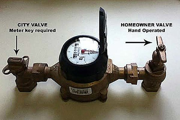 Do You Know Where Your Plumbing Shut Off Valve Is Plumbing Plumbing Problems Valve