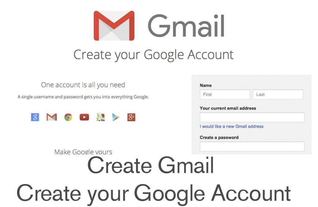 Create Gmail Create Your Google Account Account Recovery