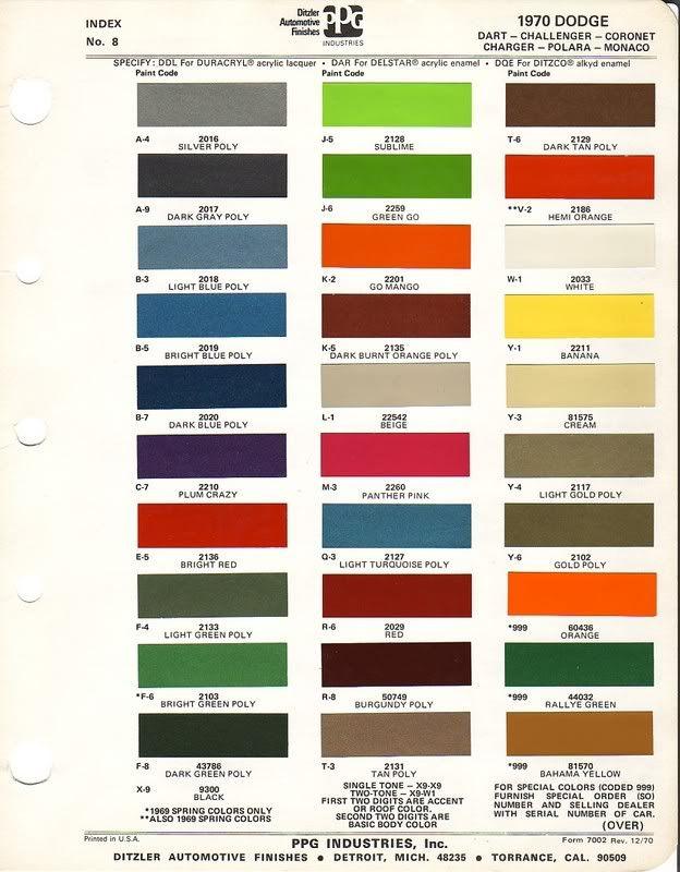 Auto Paint Codes 1970 Dodge Dart Challenger Coronet Polara Monaco