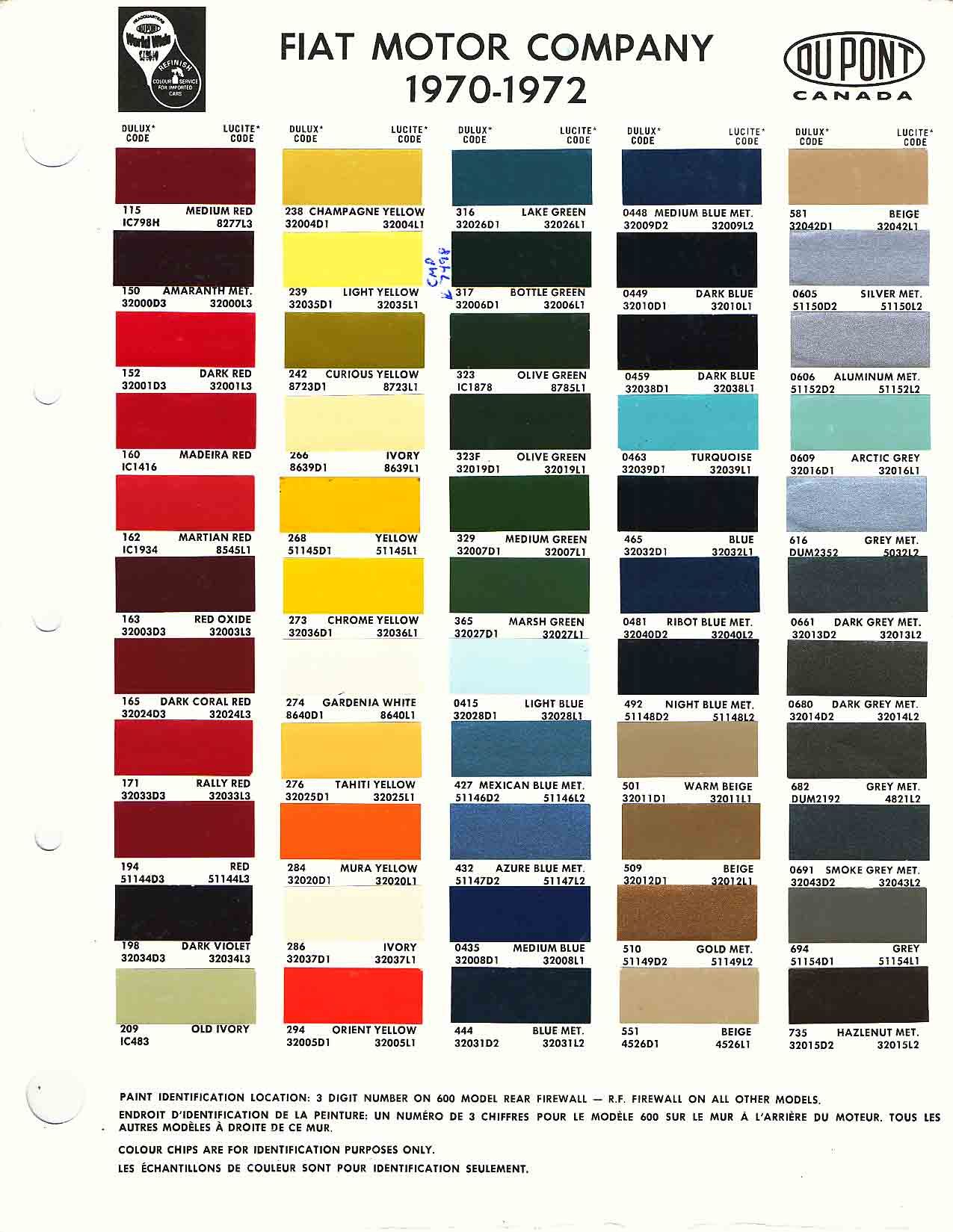 Fiat Color Codes 70 72 On The Side Pinterest Cars And Alfa Romeo Paint