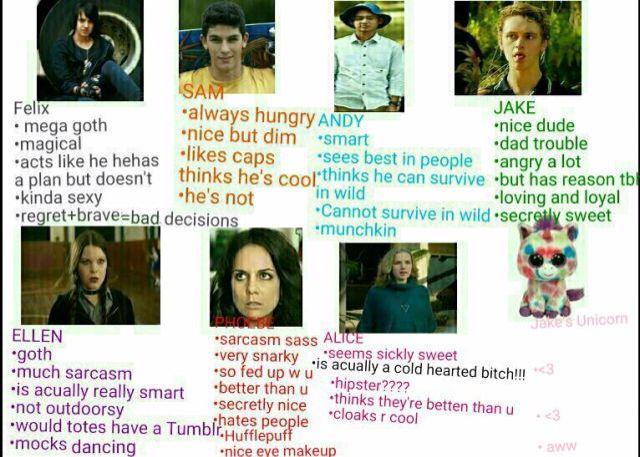 Favs: Ellen, Felix,Sam,Jake,Andy, Unicorn