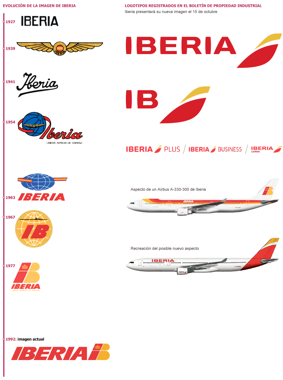 La Nueva Imagen De Iberia Marketing Airline Logo