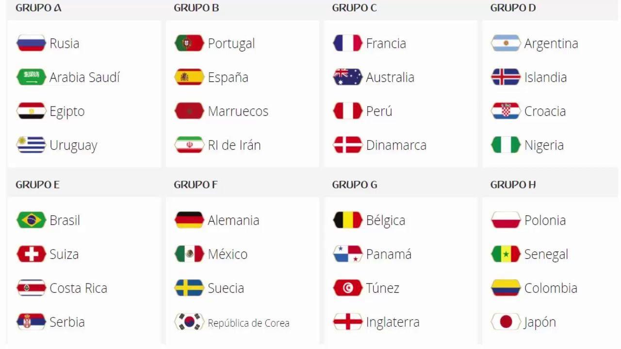 Sorteo Mundial Rusia 2018 Resultados De La Fifa World Cup Russia 2018 Brazil Germany Tunisia Serbia