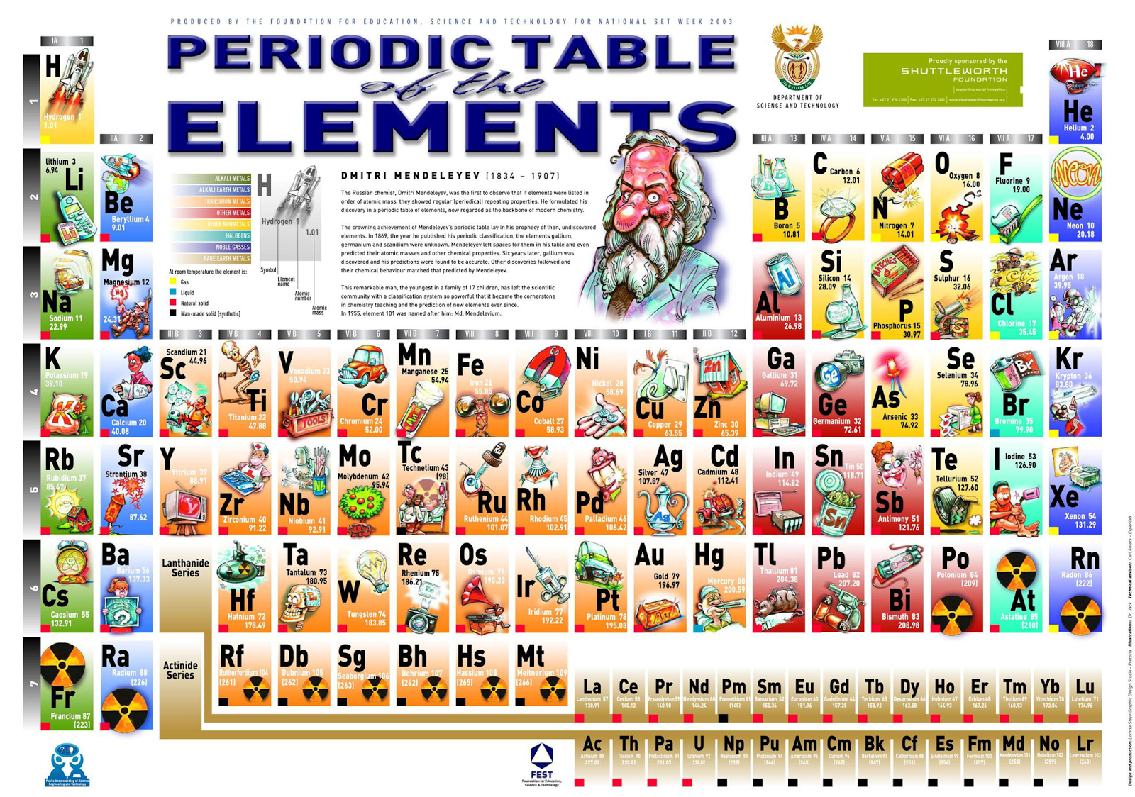 Httpesepuntoazulpalido201602una tabla periodica muy actividades urtaz Images