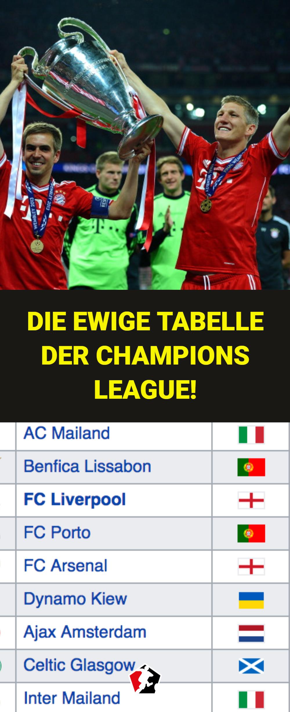 Pin Auf Champions League Weltklasse Und Spektakulares