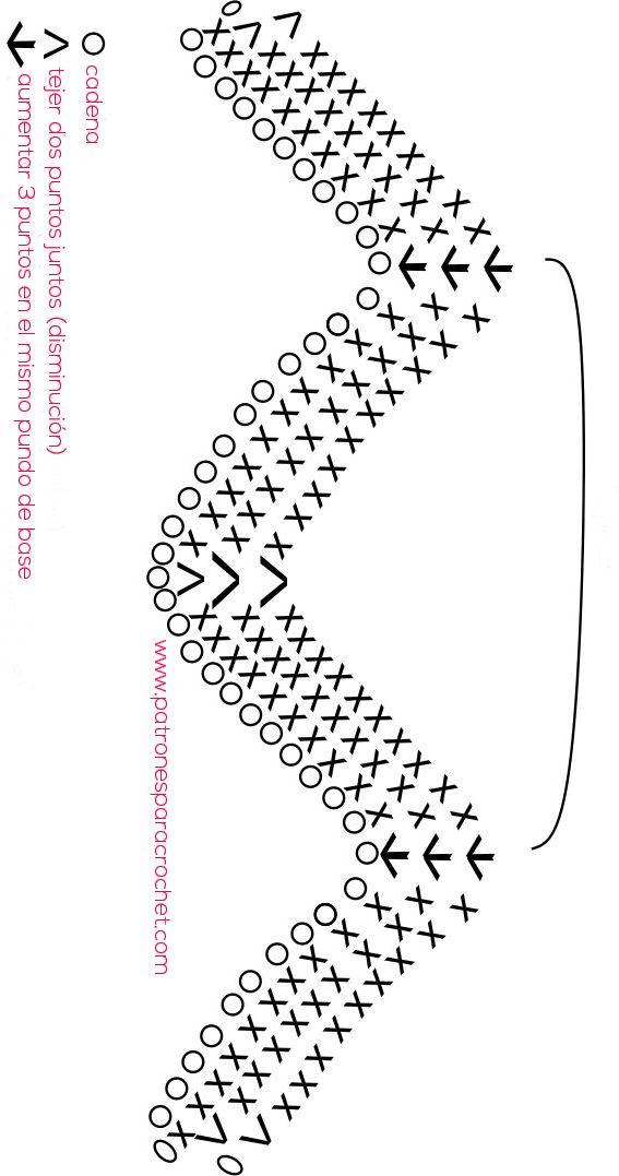 patron+zig+zag.jpg 567×1.077 píxeles | Tejido | Pinterest | Crochet ...
