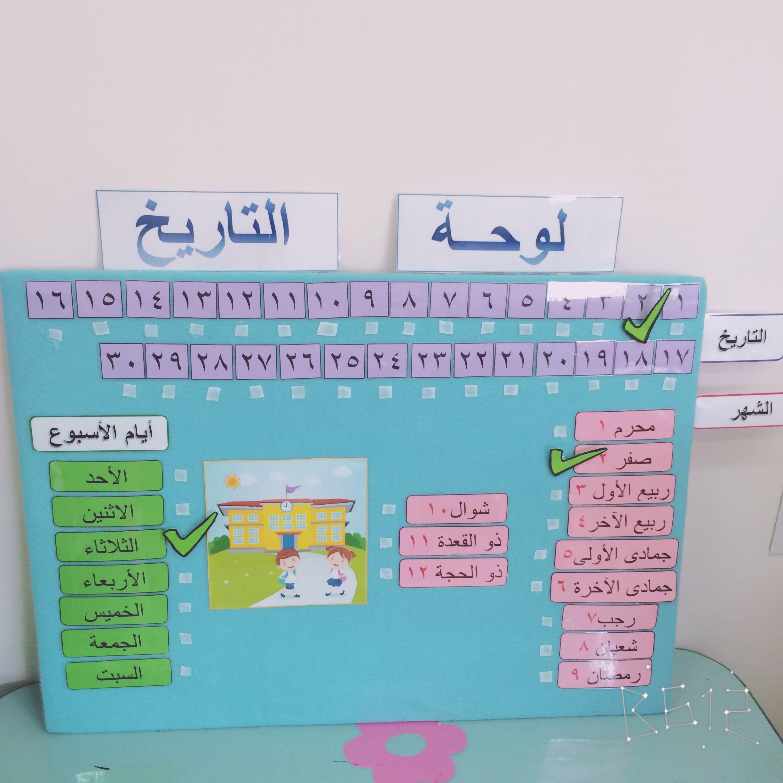 لوحة التاريخ والشهور والايام Elementary Science Labs Teacher Classroom Education Clipart
