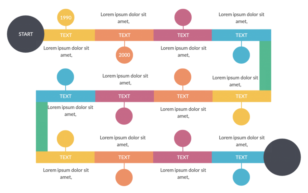 Demo Start in 2020 Graphic organizers, Timeline diagram