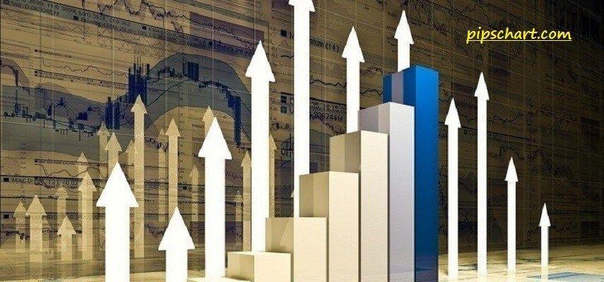 Heiken Ashi Scalping Strategy (Forex Intraday Trading Strategies