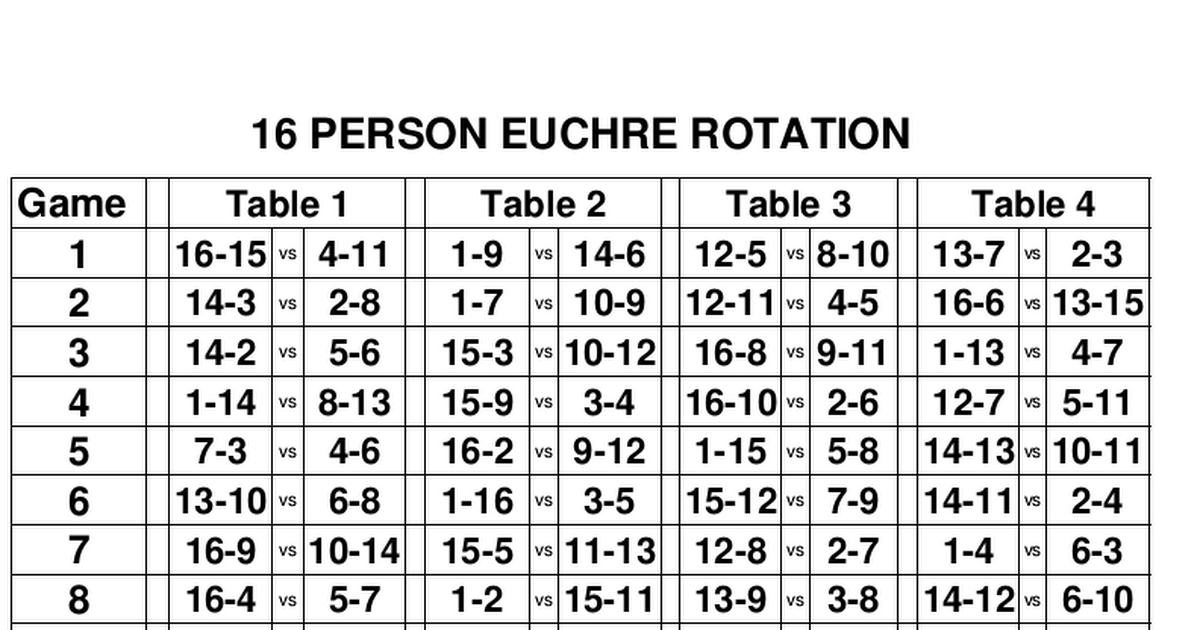 Euchre rotation charts 16 20 moms 80th for 4 table progressive game tally sheet