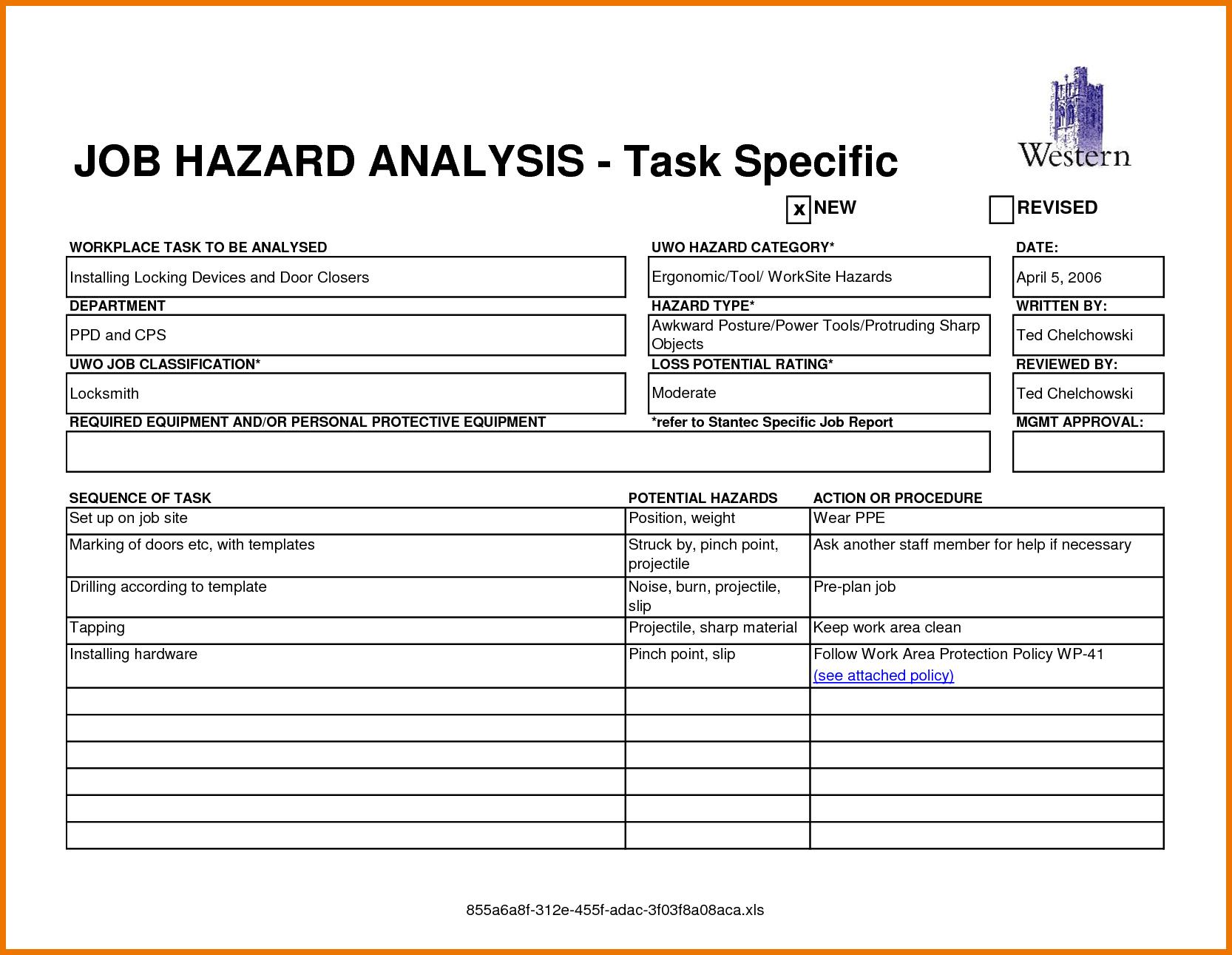 Job Safety Analysis Form in 2020 Hazard analysis