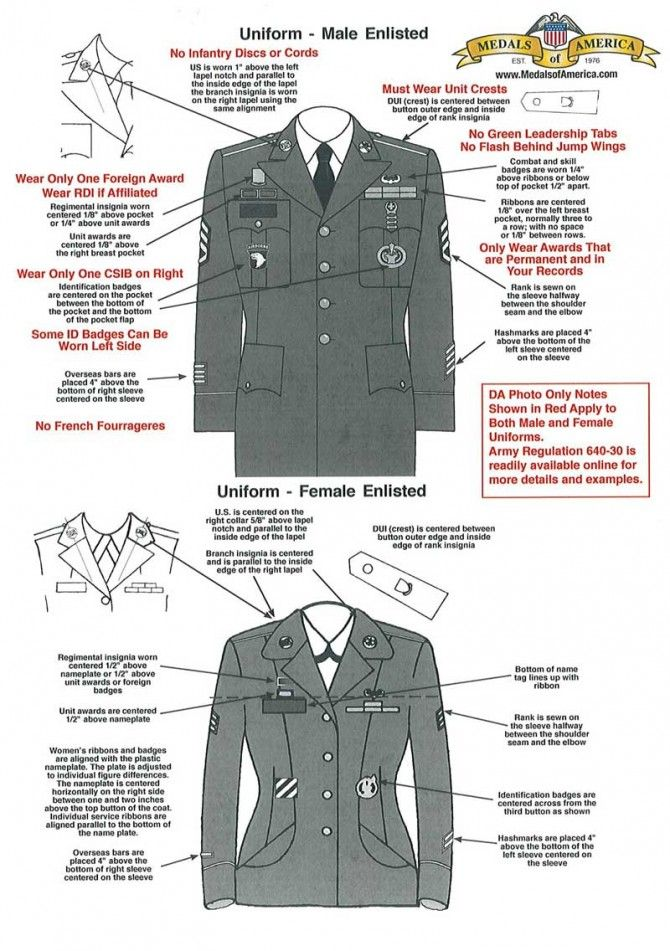 Asu Classroom Design Guidelines : Army asu male female da photo guide patch placements