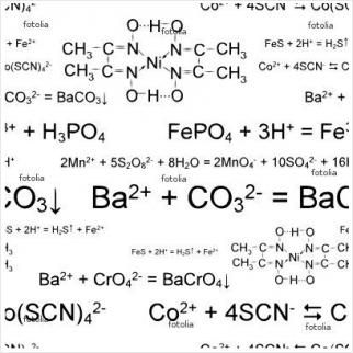 Balancing Chemical Equations | Go-Lab