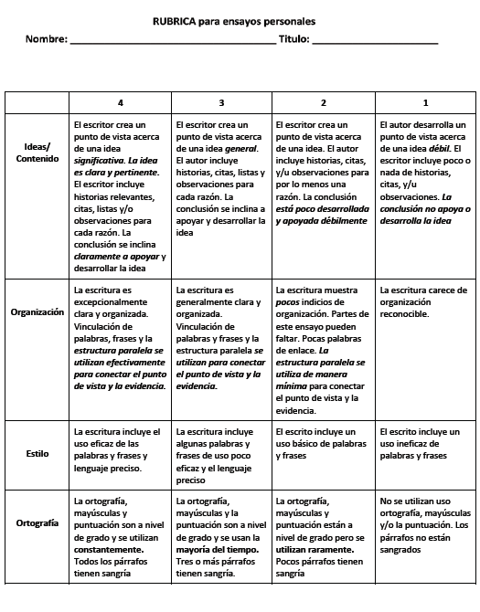 rubrica para calificar ensayos personales rubric to assess  rubrica para calificar ensayos personales rubric to assess personal essays