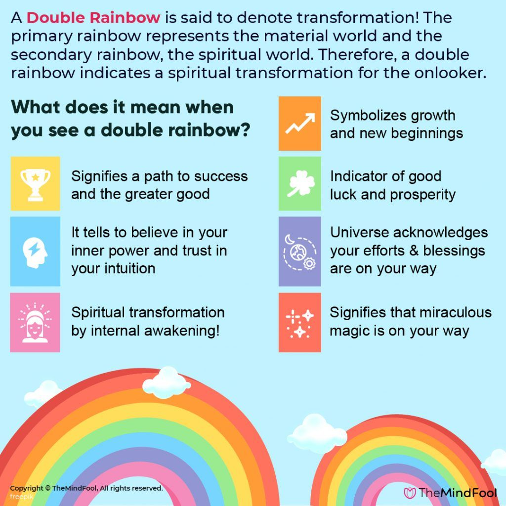 Everything About Double Rainbow Meaning Double Rainbow Meaning Rainbow Meaning Rainbow Quotes Inspirational