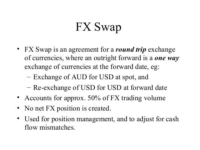 The Fx Swap Is An OverTheCounter Exchange Rate Product Forex