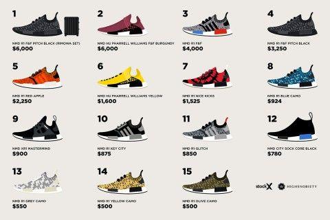 rare le scarpe da ginnastica: 15 rare adidas nmds di tutti i tempi pinterest