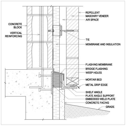 Masonry Wall Details Detalles Constructivos Detalles Arquitectonicos Fachada Ventilada
