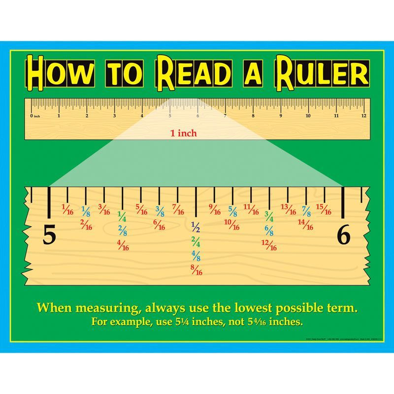 Printables How To Read A Ruler Worksheet 1000 images about measurements on pinterest handmade cards hard times and charts
