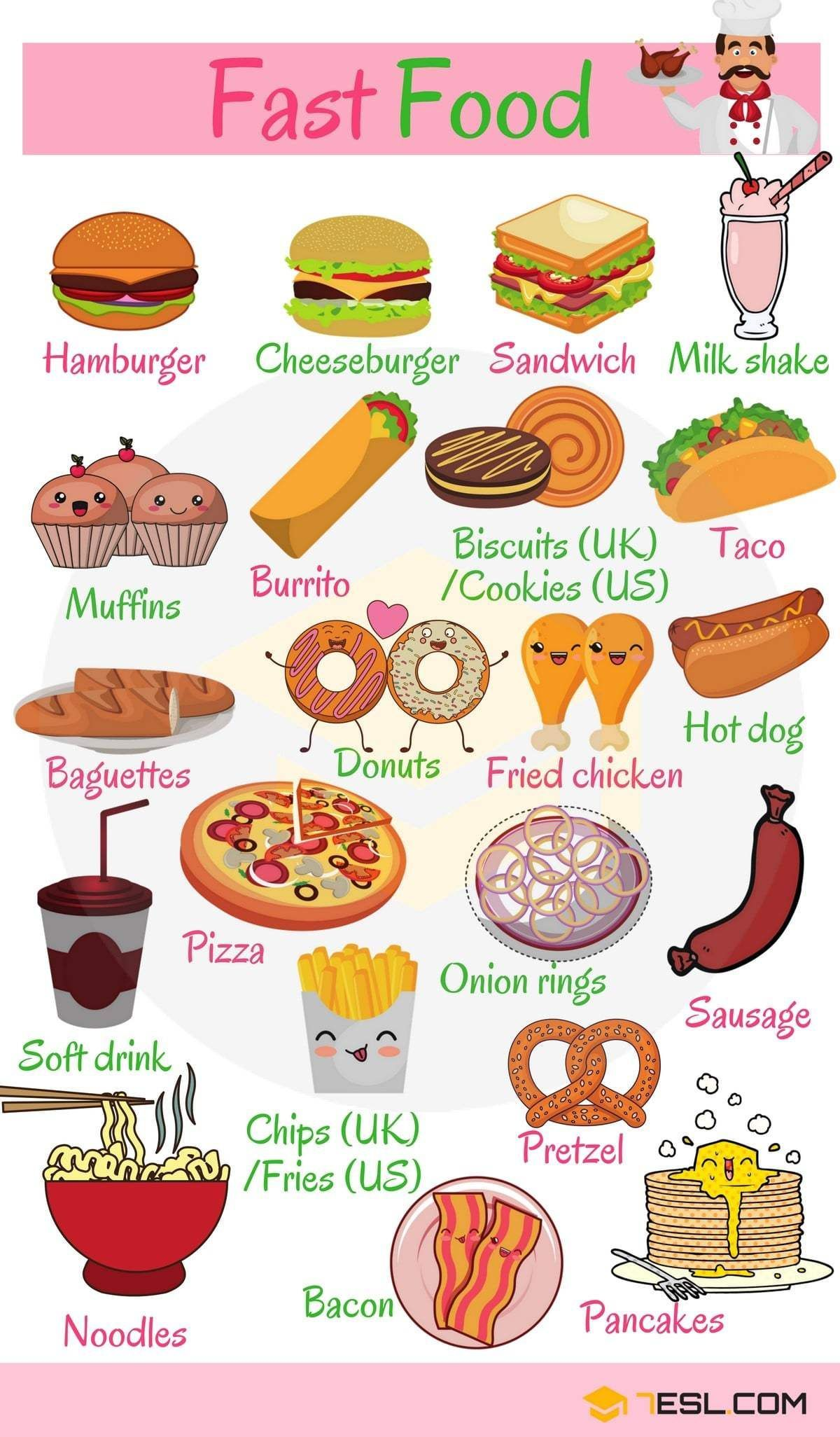 Fast Food Is A Mass Produced Food That Is Prepared And