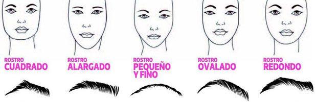 Pin de Andrea Lpz en Make Up Pinterest Rostros, Ojos y Arte - Tipos De Cejas