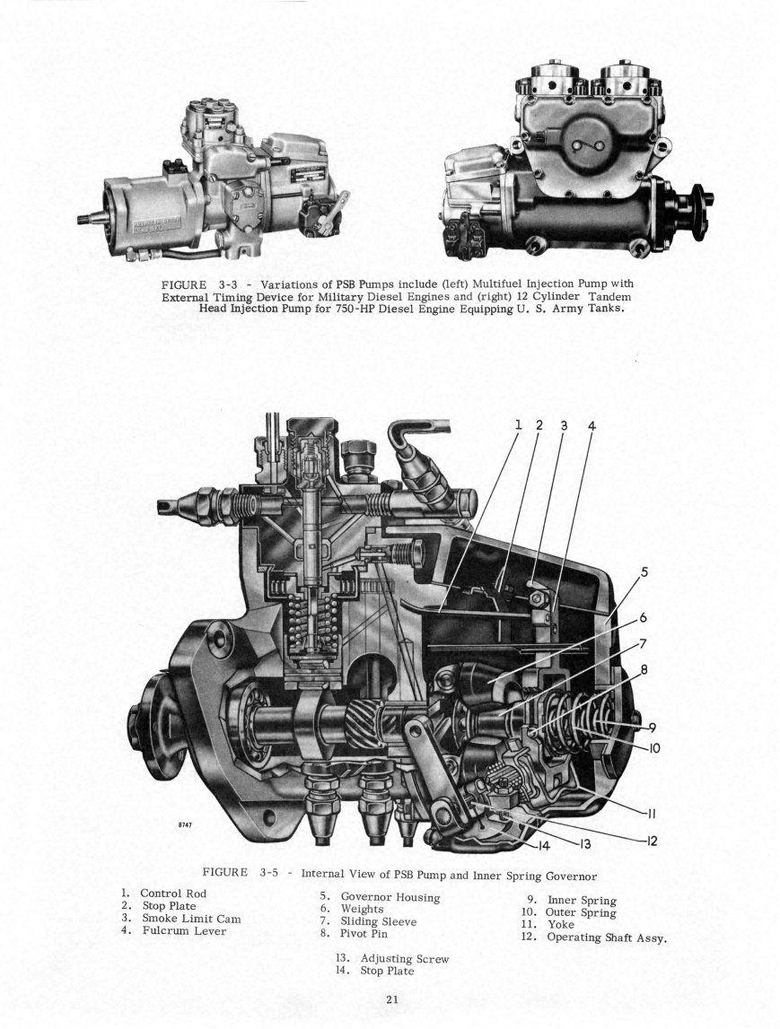 how to prime diesel engine