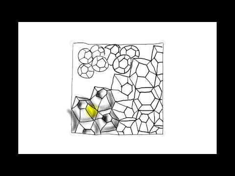 ▶ Zentangle Patterns   Tangle Patterns? - Sadelle - YouTube