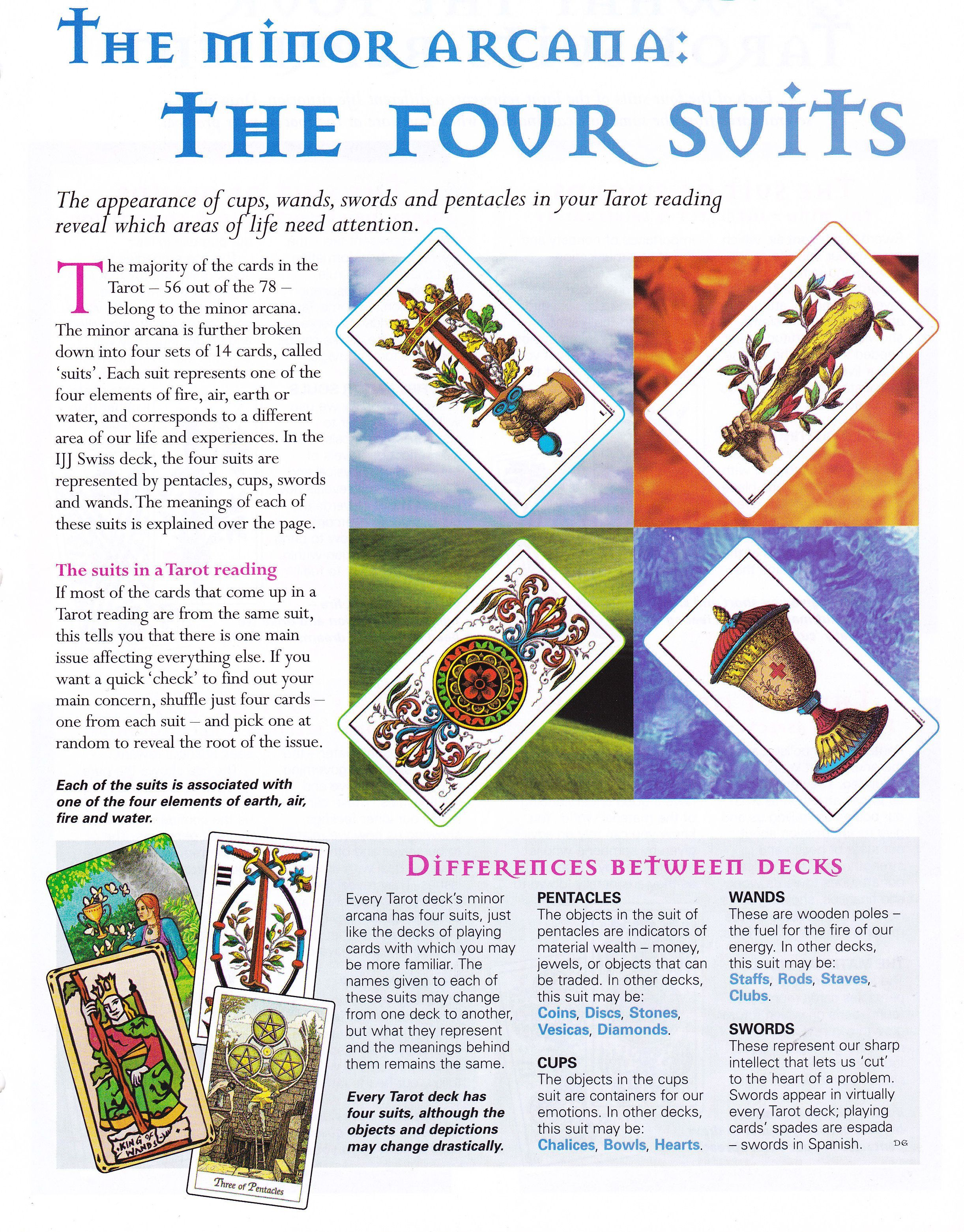 Divination tarot the minor arcana and the four suits
