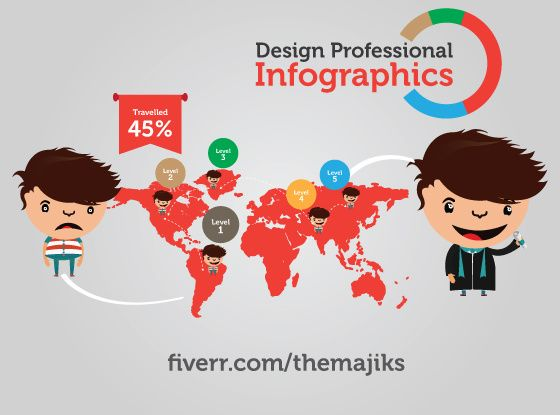 create a professional infographic by themajiks