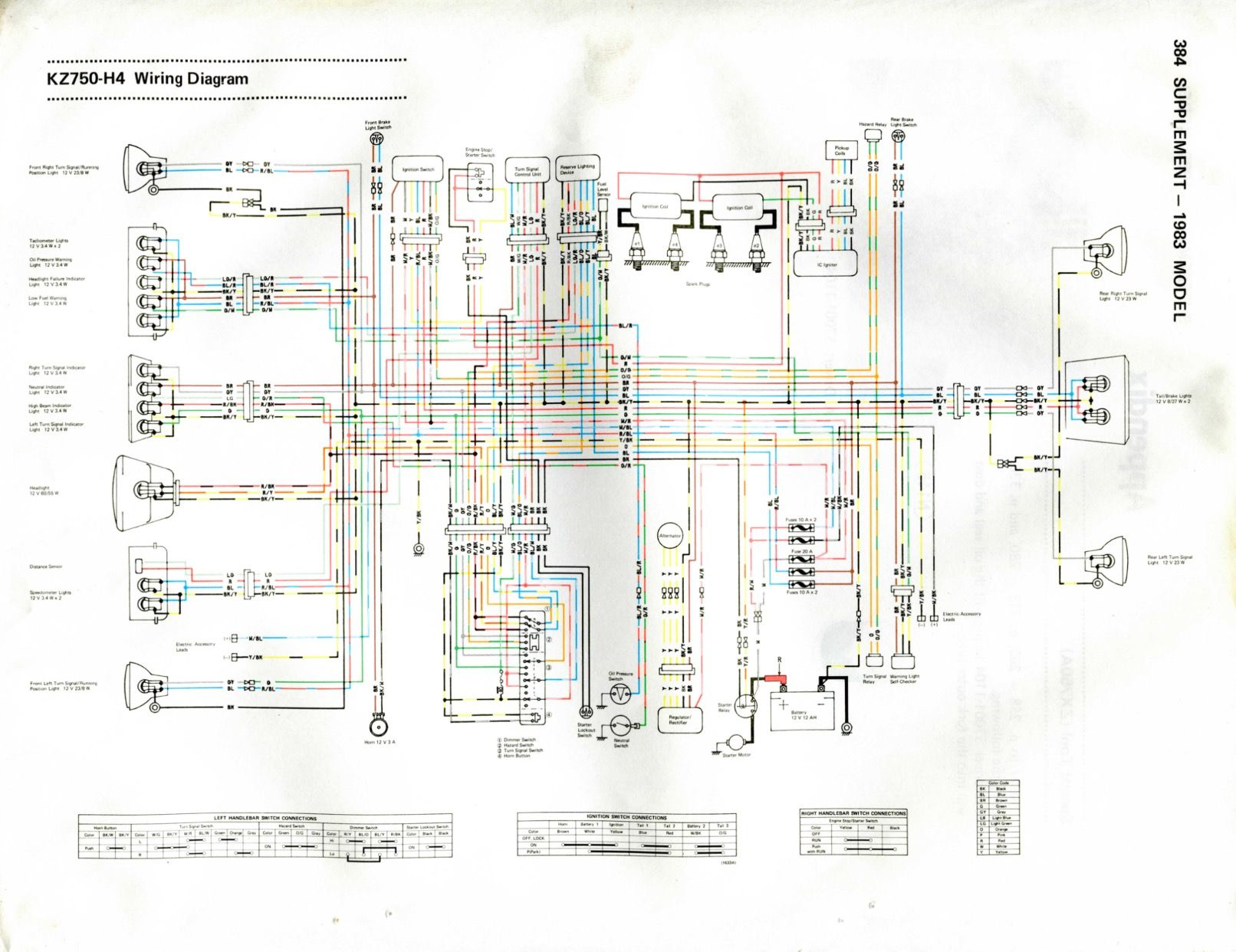1983 Kawasaki KZ750 H4 LTD wiring diagram, highly utilized during wiring  and harness install.