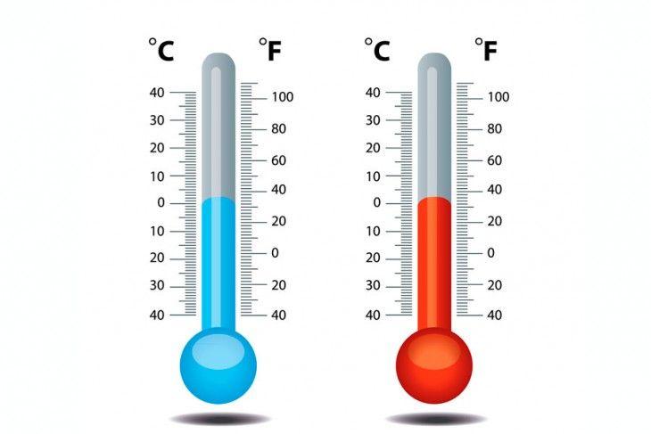 sprites.comohacerpara.com 03071g-tabla-equivalenc...rados-celsius-fahrenheit