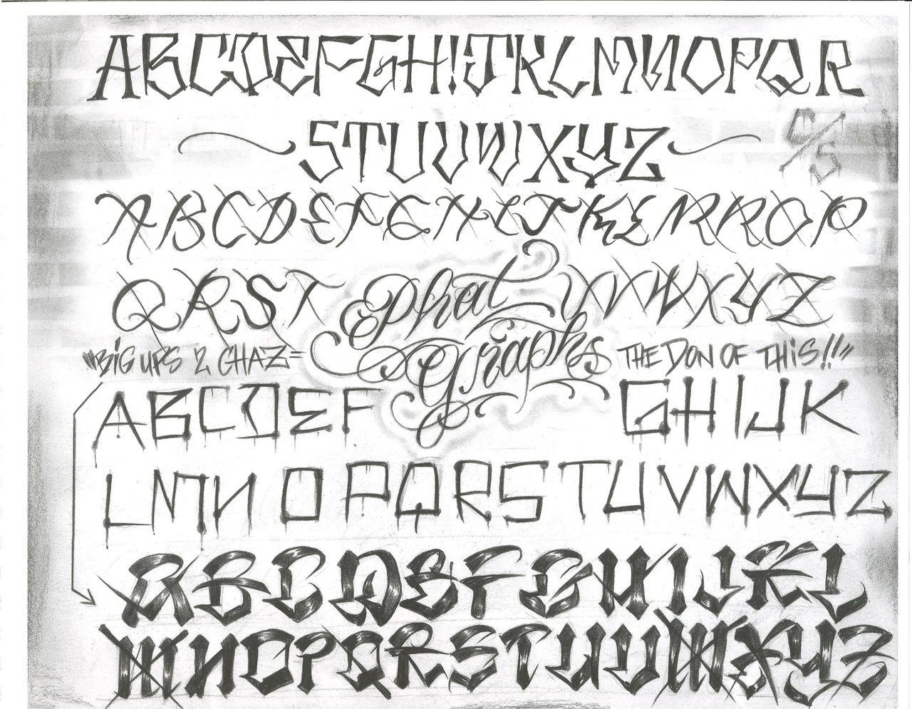 ABECEDARIO Letras para tatuajes, Diseños de letras