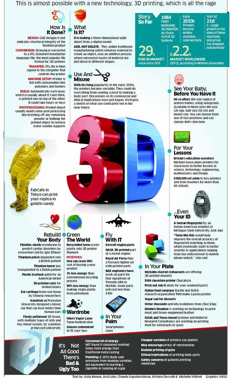 3d Print Design 3d Printing 3d Printing Pinterest 3d Printer
